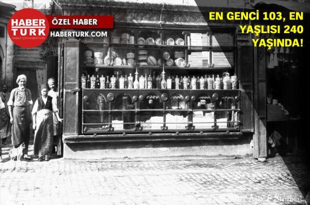 Türkiye'nin asırlık şirketleri