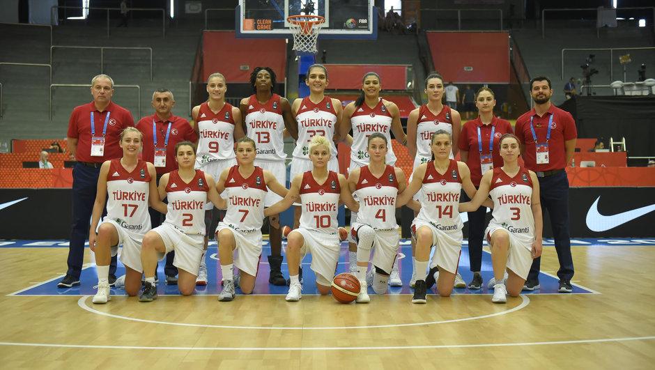 Türkiye: 69 - Slovakya: 58