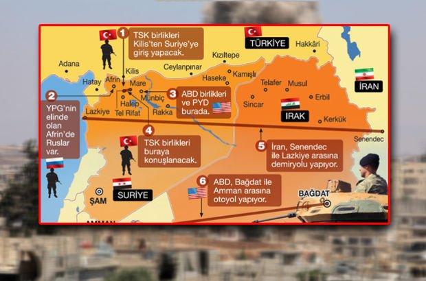 Suriye'de güzergâh savaşları!
