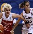 A Milli Kadın Basketbol Takımı, 2017 Kadınlar Avrupa Basketbol Şampiyonası