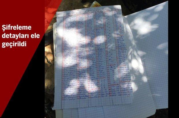 Diyarbakır Lice'de gri listedeki terörist öldürüldü