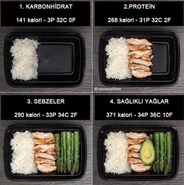 Aynı kaloriye sahip birbirine zıt yiyecekler!