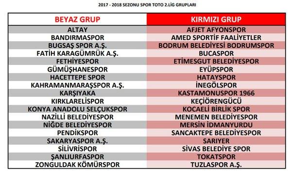 Lig; Beyaz ve Kırmızı Grup olarak iki gruba ayrılırken, iki grupta da 18 takım yer alıyor. TFF 3. Lig'de ise müsabakalar 3 grupta 18'er takımla oynanacak.