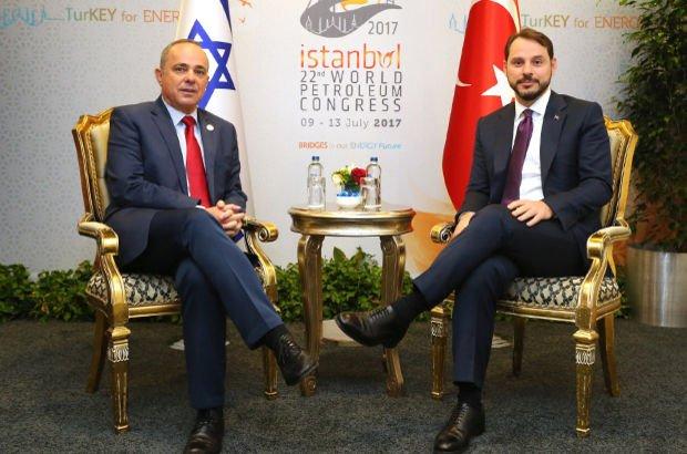 İsrail  Türkiye  Doğalgaz