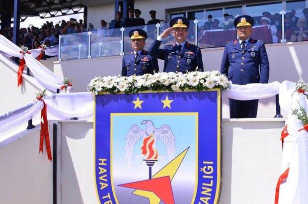Milli Savunma Bakanlığı HavaKuvvetleriKomutanlığı