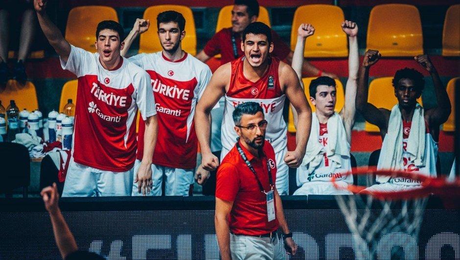 Avrupa 18 Yaş Altı Erkekler Basketbol Şampiyonası