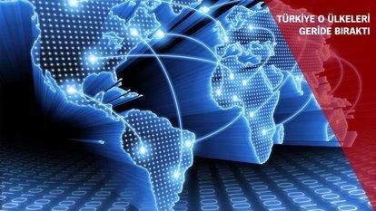 En hızlı mobil internet hangi ülkede?