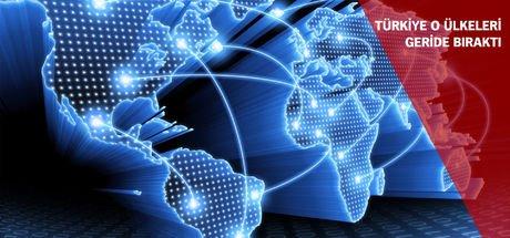 En hızlı mobil internet hızına sahip ülkeler