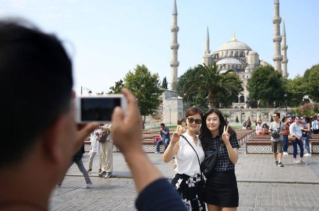 İstanbul turist, turizm