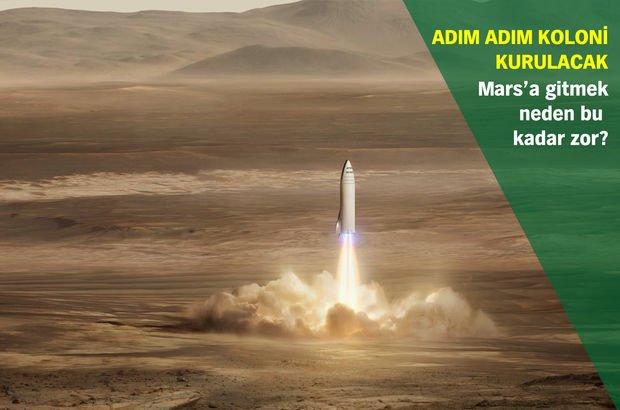 Mars'a ne zaman ve nasıl gideceğiz, belli oldu!