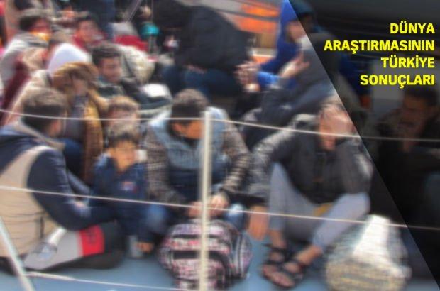 IPSOS Mülteci Krizi Suriyelinin sığınmacılar