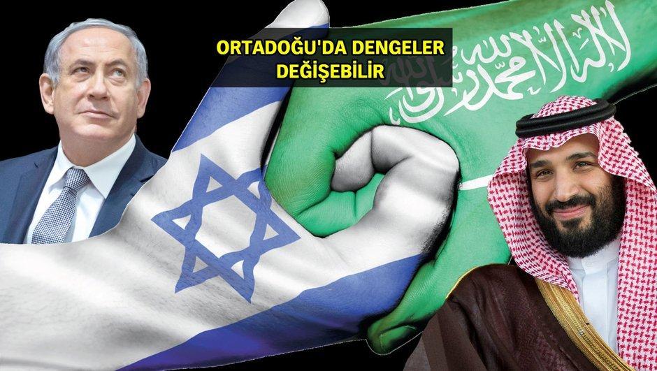 İsrail Suudi Arabistan İran