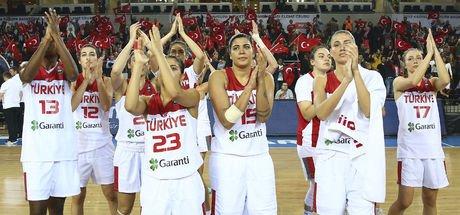 Türkiye: 73 - Polonya: 53