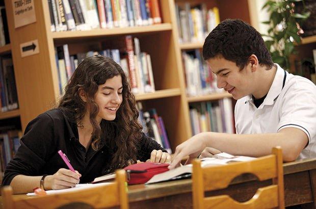 PISA  ABİDE Milli Eğitim Bakanlığı