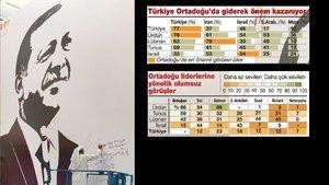 PEW araştırması: En popüler ülke Türkiye, en sevilen lider Erdoğan