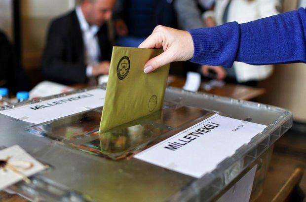 AK Parti MHP