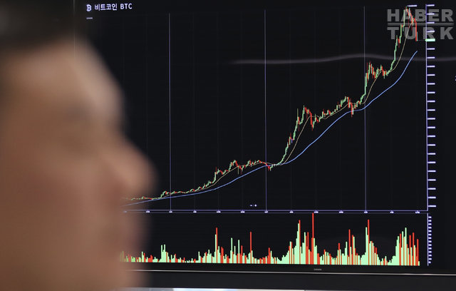 Ripple mı bitcoin mi? BTC ve XRP arasındaki kapışma!