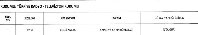 Yeni KHK ile ihraç listesi belli oldu! İşte ihraç ve iade edilen personelin tam listesi