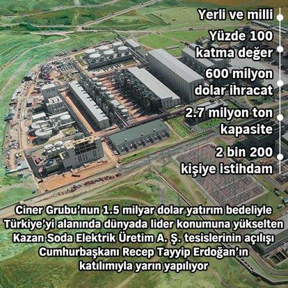 Ciner Grubu Kazan Soda Elektrik Üretim AŞ tesisleri açılış Recep Tayyip Erdoğan