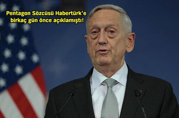 Türkiye Savunma Bakanlığı