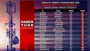 Habertürk TV'nin karasal yayın sıralaması değişti