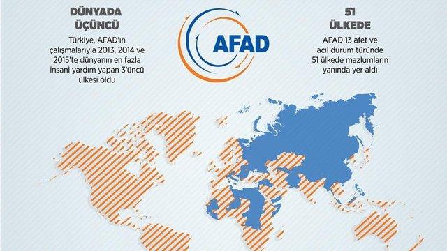 AFAD deprem sorgulama! Ev adresinize göre deprem riskini sorgulayın... AFAD sitesi çöktü!