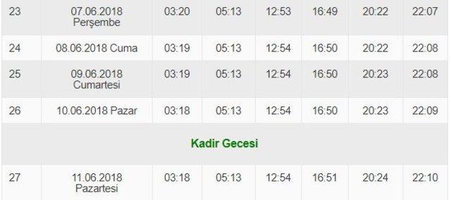 Ankara iftar vakti! 22 Mayıs akşam ezanı saat kaçta okunacak? İşte Ankara iftar ve sahur saati 2018!