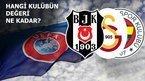 Türkiye'nin en değerli kulübü açıklandı! İşte Avrupa'nın en değerli takımları
