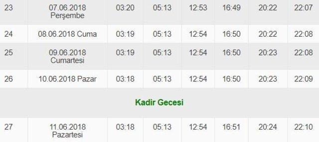 Ankara iftar vakti 2018! 26 Mayıs akşam ezanı saat kaçta okunacak? İşte Ankara iftar ve sahur saati!