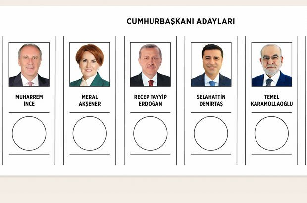 Son seçim anketleri 24 Haziran