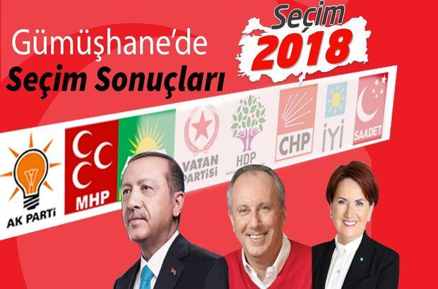 2018 Gümüşhane seçim sonuçları: Gümüşhane Cumhurbaşkanlığı seçim sonuçları ve oy oranları (24 Haziran)