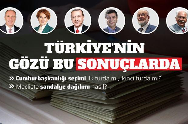 Seçim sonuçları 2018! Ak Parti, CHP, İYİ Parti ve HDP oy oranları...
