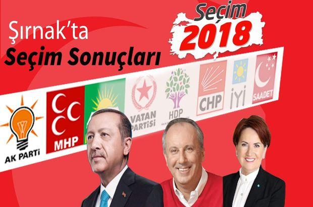 Şırnak 2018 Cumhurbaşkanı ve genel seçim sonuçları