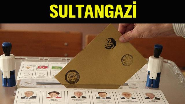 Son dakika! İstanbul'da seçim sonuçları belli oldu! İşte ilçe ilçe oy oranları