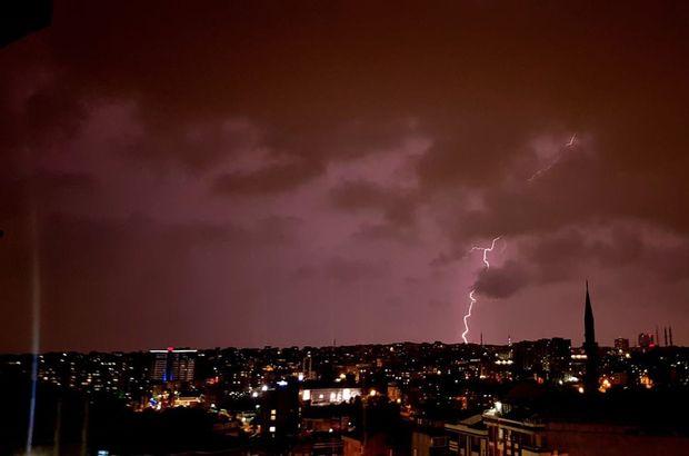 Hava ve iklim riskleri