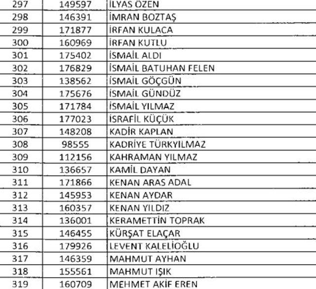 Son dakika: KHK ihraç listesi belli oldu! İşte Resmi Gazete 701 sayılı son OHAL KHK...