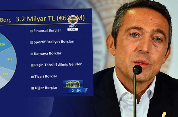 Son dakika! Fenerbahçe'nin borcu ne kadar? Başkan Ali Koç, Fenerbahçe'nin borcunu açıkladı!