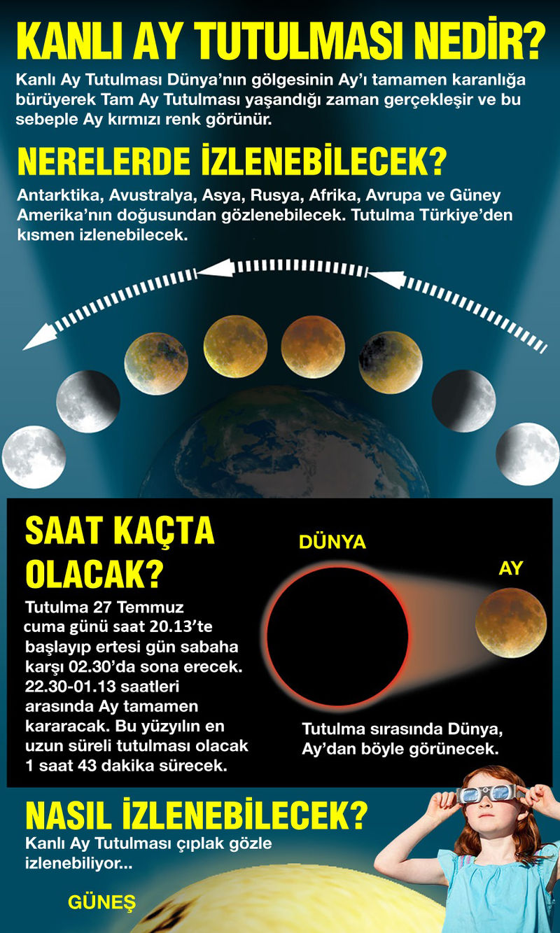 Infografik: Can Baytak