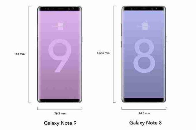 Samsung Galaxy Note 9 tanıtıldı! İşte Samsung Galaxy Note 9 ile ilgili her şey!