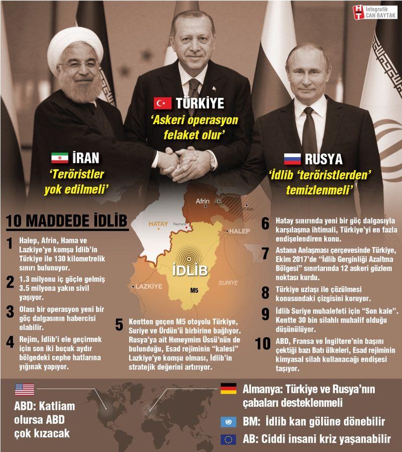 Rusya-Türkiye-İran formatı daimi olacak mı
