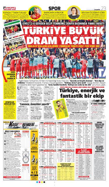Günün spor manşetleri… (12 Eylül 2018)