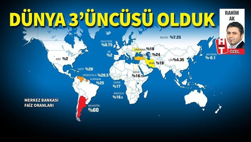 Yüzde 24'e yükselen faiz Türkiye'yi dünya üçüncülüğüne taşıdı - Merkez Bankası neden faiz artırdı?