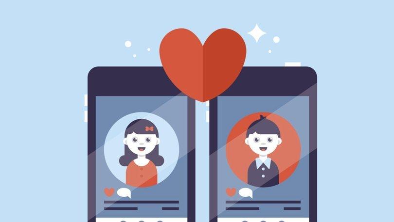 Dating uygulamas