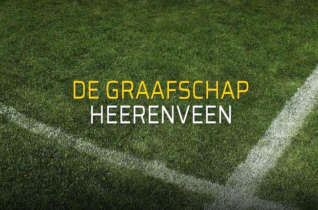 De Graafschap - Heerenveen maçı rakamları