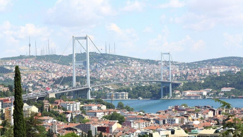 İstanbul konut