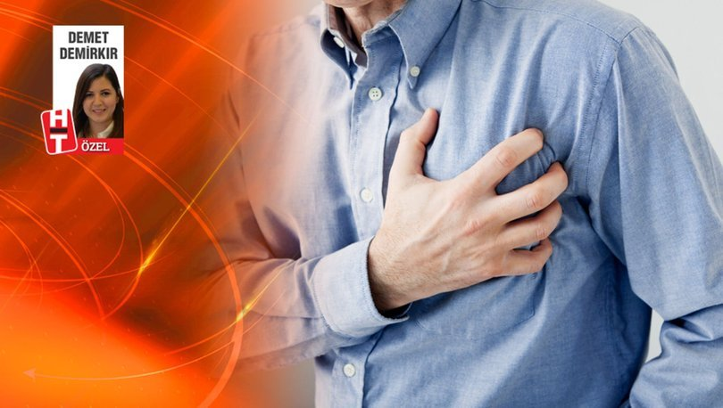 Kalp hızı