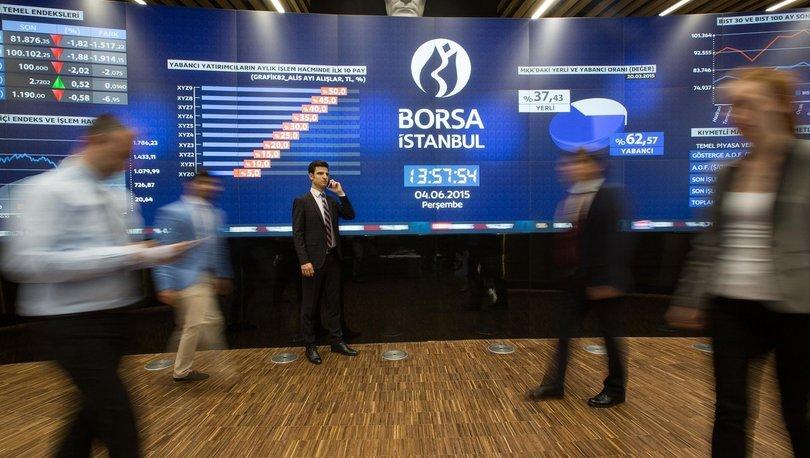 Borsa İstanbul vadeli işlemler