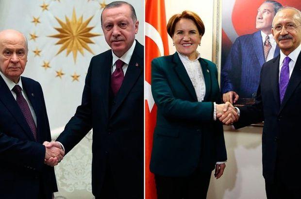 AK Parti-MHP, CHP-İYİ Parti