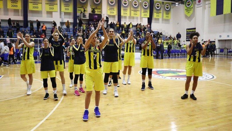 TTT Riga Fenerbahçe