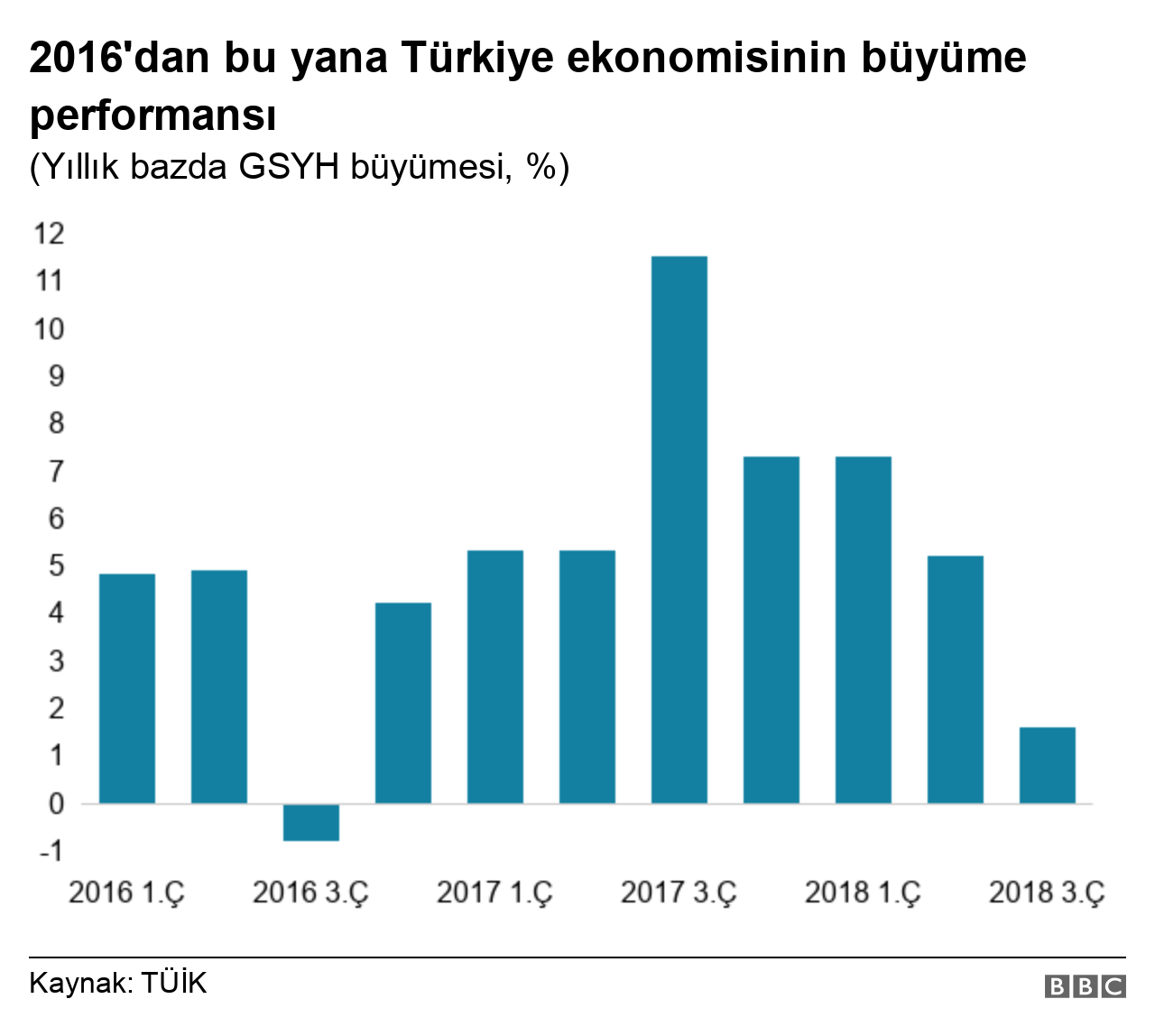Dünya ve Türkiye ekonomisini 2019da ne bekliyor